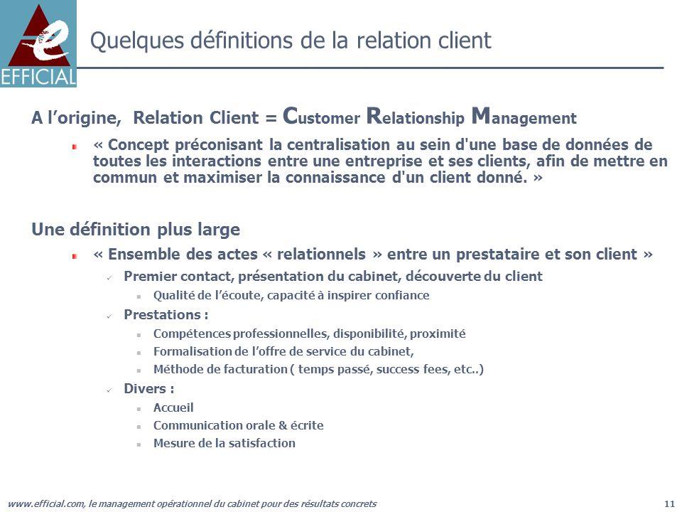 www.efficial.com, le management opérationnel du cabinet pour des résultats concrets11 Quelques définitions de la relation client A lorigine, Relation