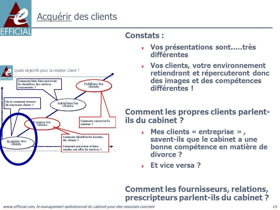 www.efficial.com, le management opérationnel du cabinet pour des résultats concrets15 Acquérir des clients Constats : Vos présentations sont…..très di