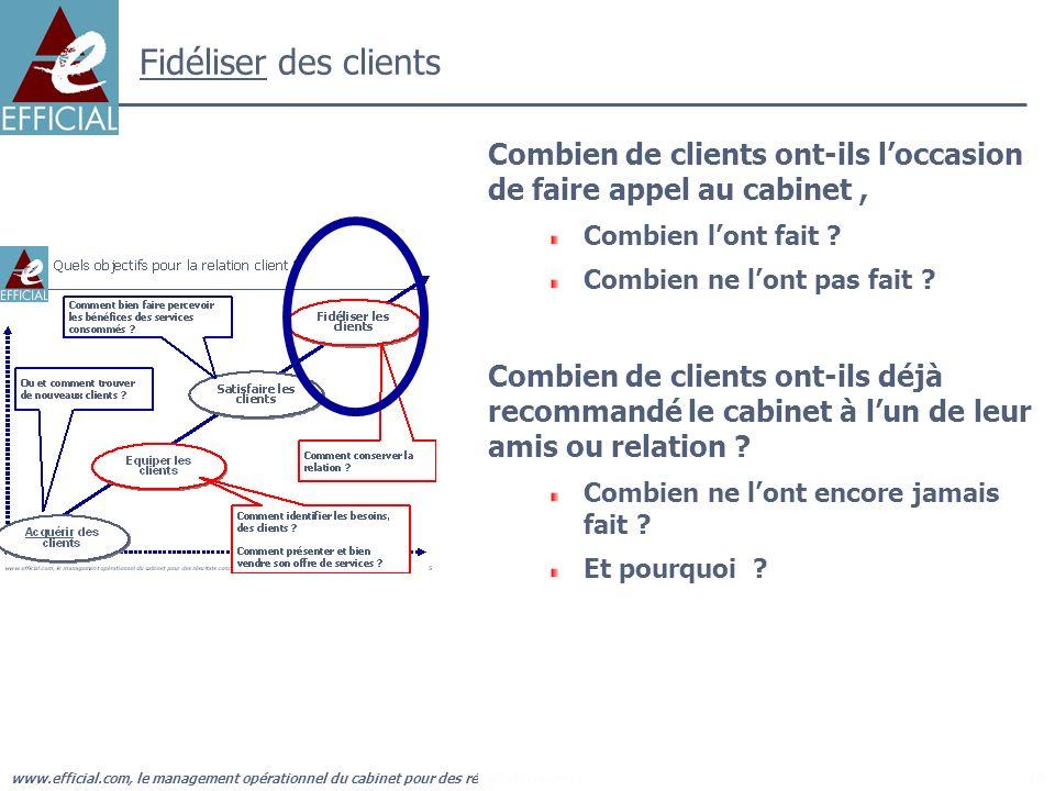 www.efficial.com, le management opérationnel du cabinet pour des résultats concrets18 Fidéliser des clients Combien de clients ont-ils loccasion de fa