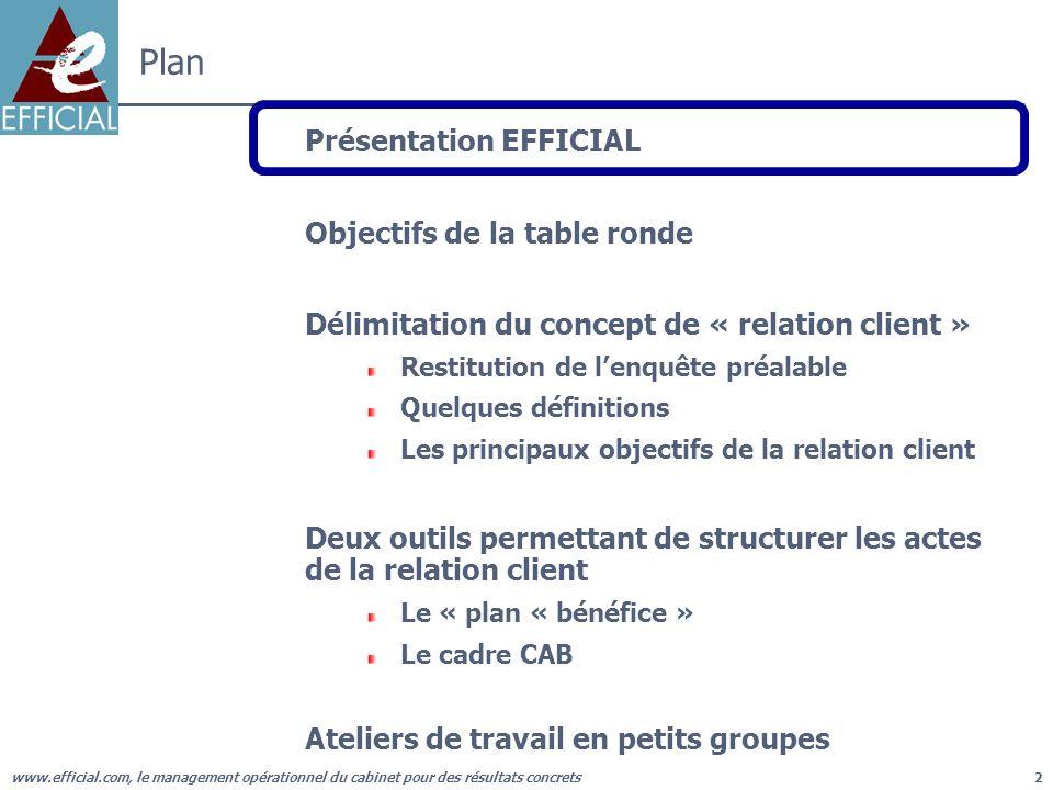www.efficial.com, le management opérationnel du cabinet pour des résultats concrets2 Plan Présentation EFFICIAL Objectifs de la table ronde Délimitati