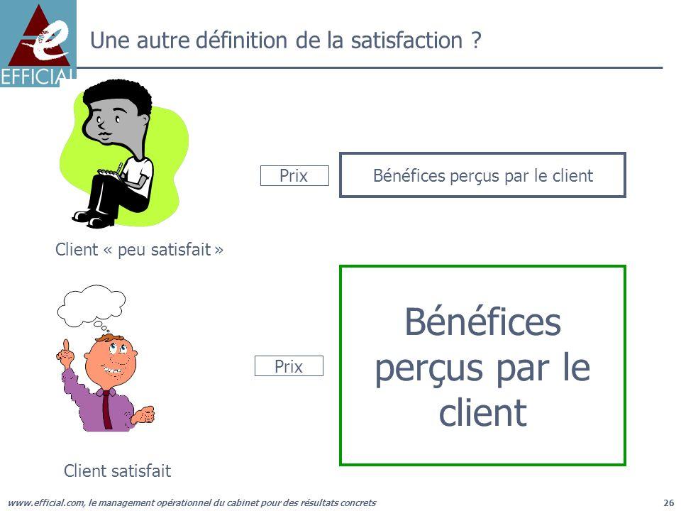 www.efficial.com, le management opérationnel du cabinet pour des résultats concrets26 Une autre définition de la satisfaction ? Prix Bénéfices perçus