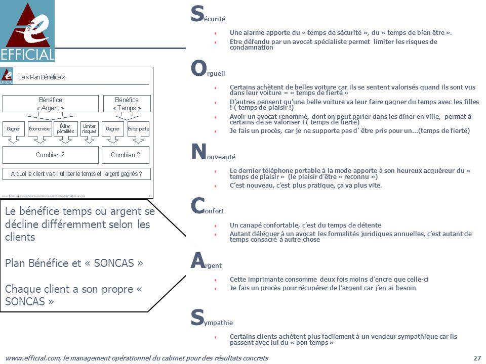 www.efficial.com, le management opérationnel du cabinet pour des résultats concrets27 Le bénéfice temps ou argent se décline différemment selon les cl