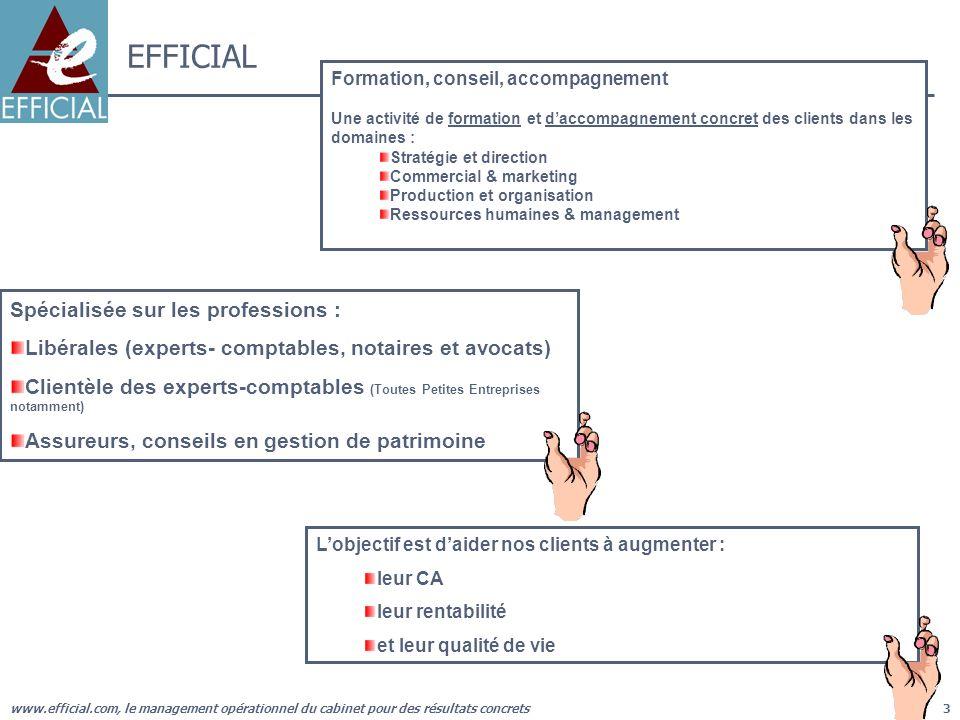 www.efficial.com, le management opérationnel du cabinet pour des résultats concrets24 Pour les « bénéfices argent », répondre à la question « combien .