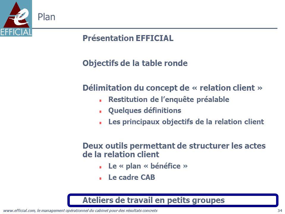 www.efficial.com, le management opérationnel du cabinet pour des résultats concrets34 Plan Présentation EFFICIAL Objectifs de la table ronde Délimitat