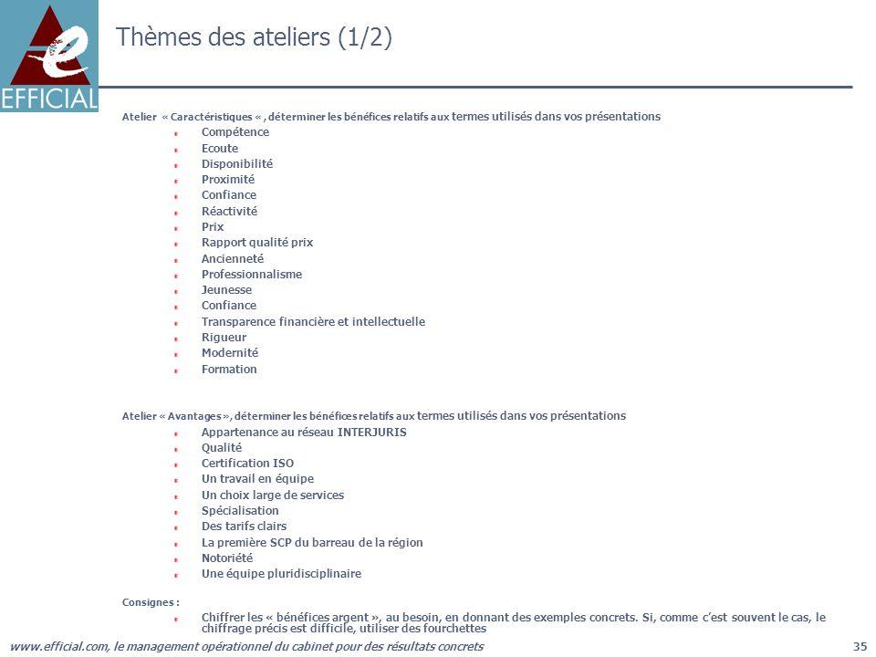 www.efficial.com, le management opérationnel du cabinet pour des résultats concrets35 Thèmes des ateliers (1/2) Atelier « Caractéristiques «, détermin