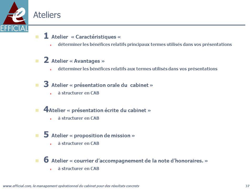 www.efficial.com, le management opérationnel du cabinet pour des résultats concrets37 Ateliers 1 Atelier « Caractéristiques « déterminer les bénéfices