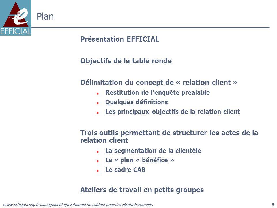 www.efficial.com, le management opérationnel du cabinet pour des résultats concrets5 Plan Présentation EFFICIAL Objectifs de la table ronde Délimitati