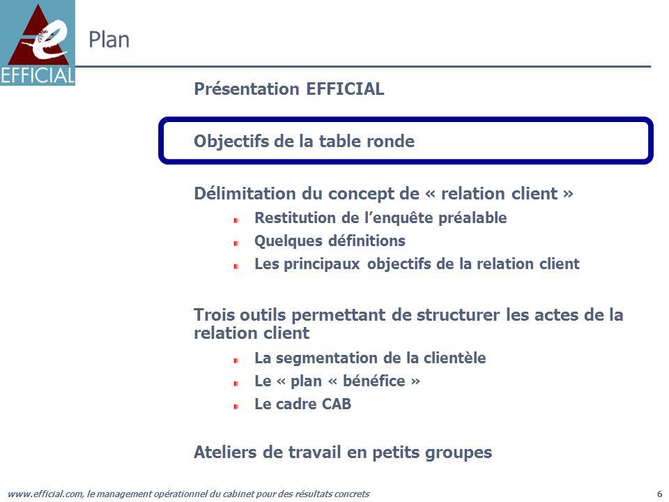 www.efficial.com, le management opérationnel du cabinet pour des résultats concrets6 Plan Présentation EFFICIAL Objectifs de la table ronde Délimitati