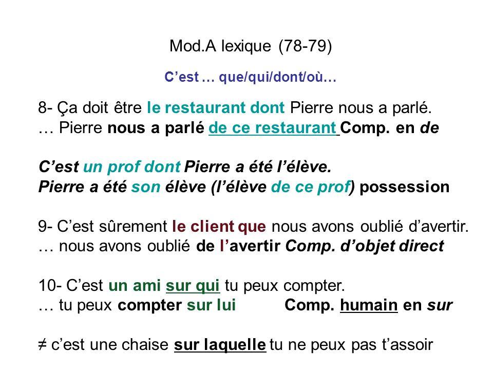 Mod.A lexique (78-79) 8- Ça doit être le restaurant dont Pierre nous a parlé. … Pierre nous a parlé de ce restaurant Comp. en de Cest un prof dont Pie