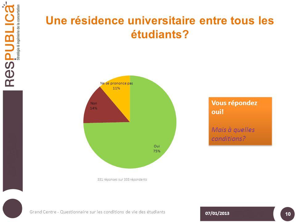 Une résidence universitaire entre tous les étudiants.
