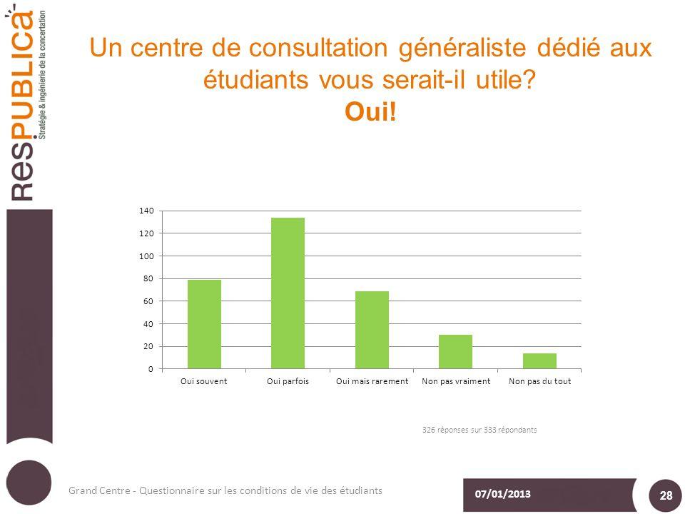 Un centre de consultation généraliste dédié aux étudiants vous serait-il utile.