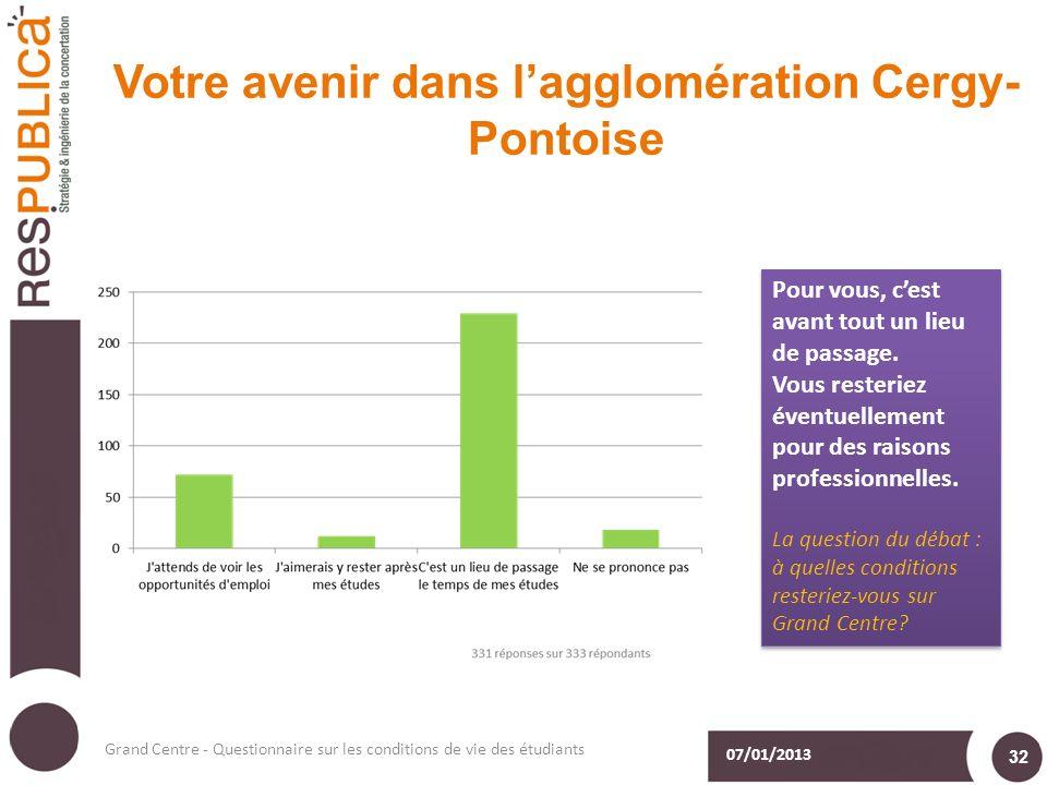 Votre avenir dans lagglomération Cergy- Pontoise 07/01/2013 Grand Centre - Questionnaire sur les conditions de vie des étudiants 32 Pour vous, cest avant tout un lieu de passage.
