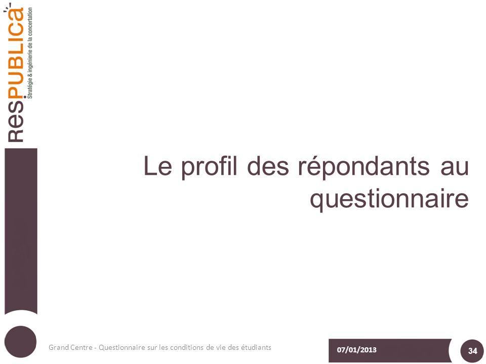 Le profil des répondants au questionnaire 07/01/2013 Grand Centre - Questionnaire sur les conditions de vie des étudiants 34