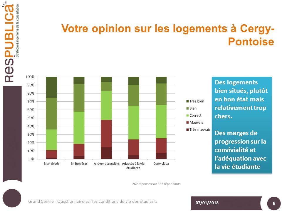 Votre opinion sur les logements à Cergy- Pontoise 07/01/2013 Grand Centre - Questionnaire sur les conditions de vie des étudiants 6 Des logements bien situés, plutôt en bon état mais relativement trop chers.