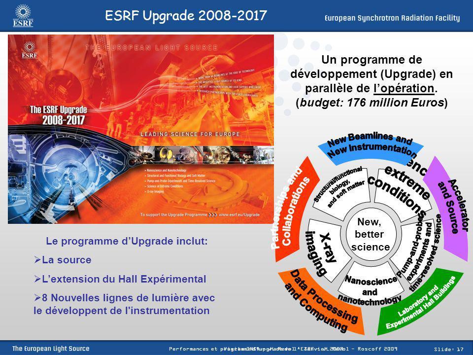 Slide: 17 Visite INSA - JL Revol - Janvier 2009Performances et programme d'upgrade de l'ESRF - JL Revol - Roscoff 2009 ESRF Upgrade 2008-2017 Un progr