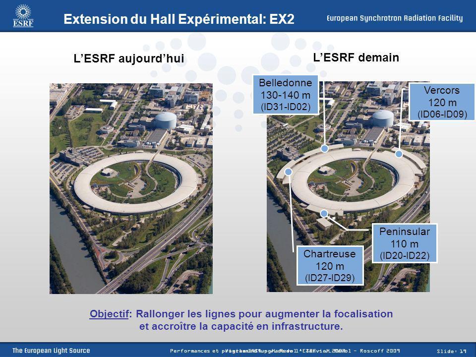 Slide: 19 Visite INSA - JL Revol - Janvier 2009Performances et programme d'upgrade de l'ESRF - JL Revol - Roscoff 2009 Extension du Hall Expérimental: