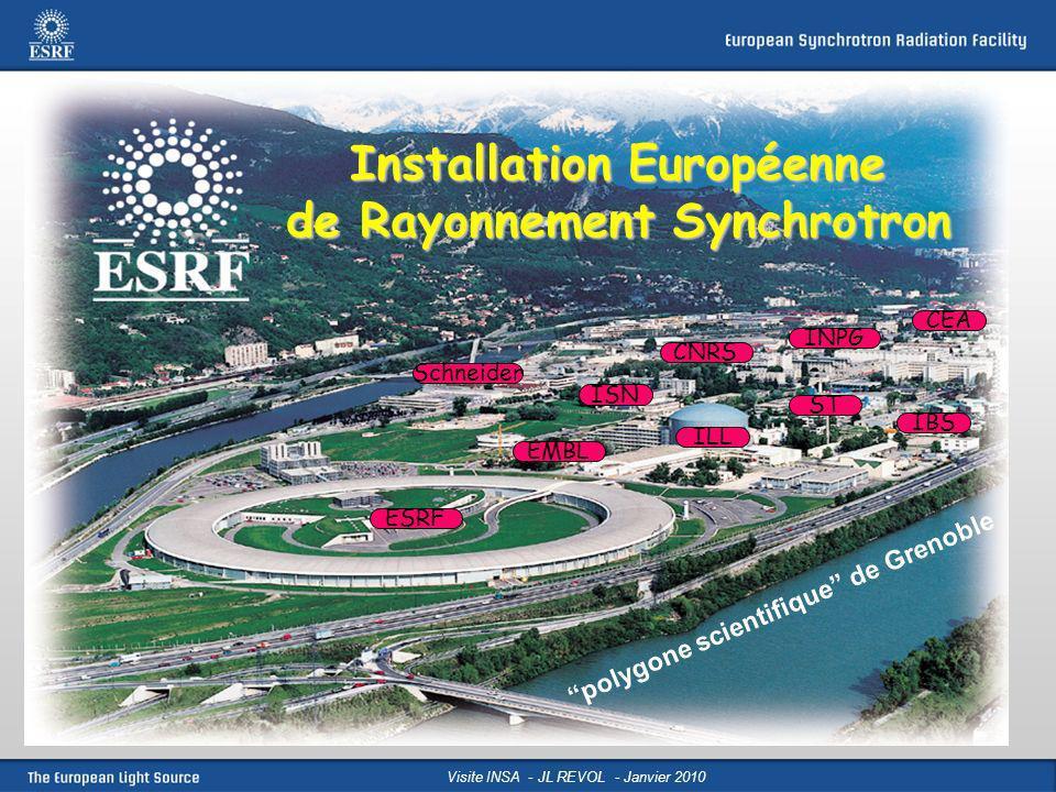 Visite INSA - JL REVOL - Janvier 2010 Installation Européenne de Rayonnement Synchrotron ST ISN INPG CEA Schneider CNRS ILL EMBL IBS ESRF polygone sci