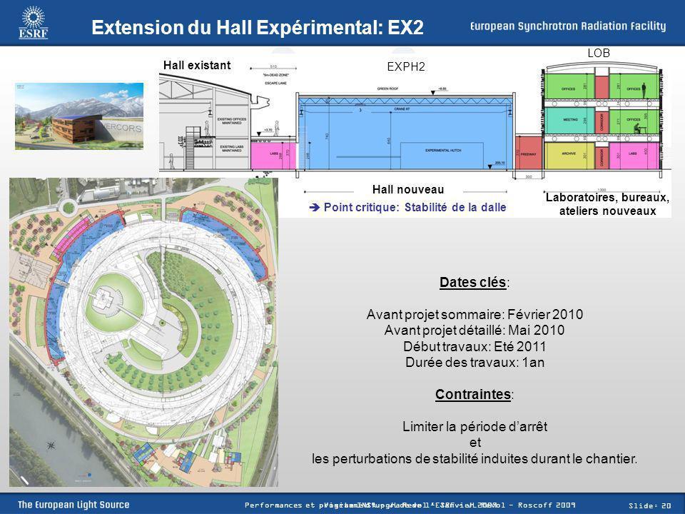 Slide: 20 Visite INSA - JL Revol - Janvier 2009Performances et programme d'upgrade de l'ESRF - JL Revol - Roscoff 2009 Extension du Hall Expérimental:
