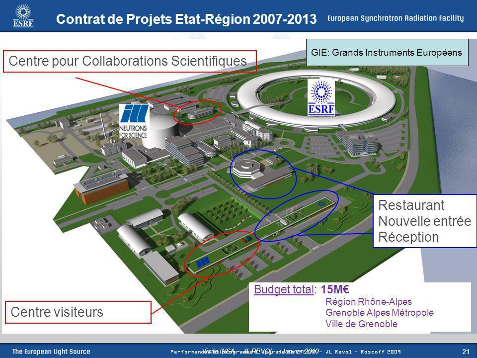 Visite INSA - JL REVOL - Janvier 2010 Performances et programme d'upgrade de l'ESRF - JL Revol - Roscoff 2009 Contrat de Projets Etat-Région 2007-2013