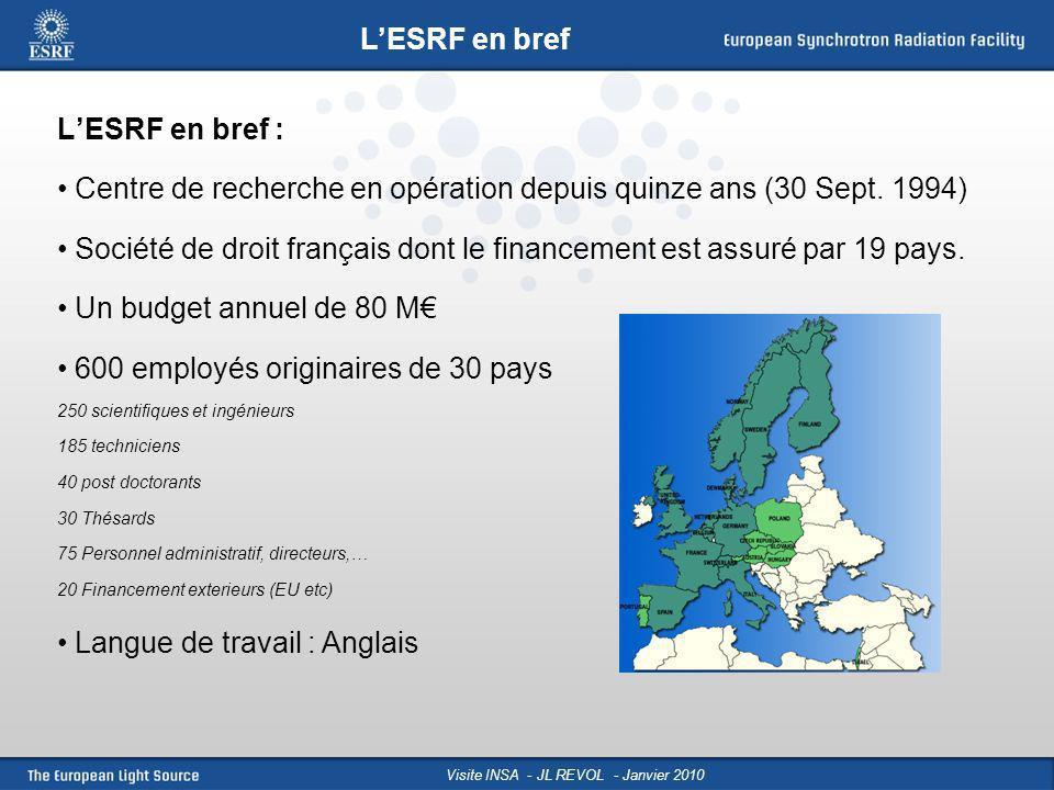Visite INSA - JL REVOL - Janvier 2010 LESRF en bref LESRF en bref : Centre de recherche en opération depuis quinze ans (30 Sept. 1994) Société de droi