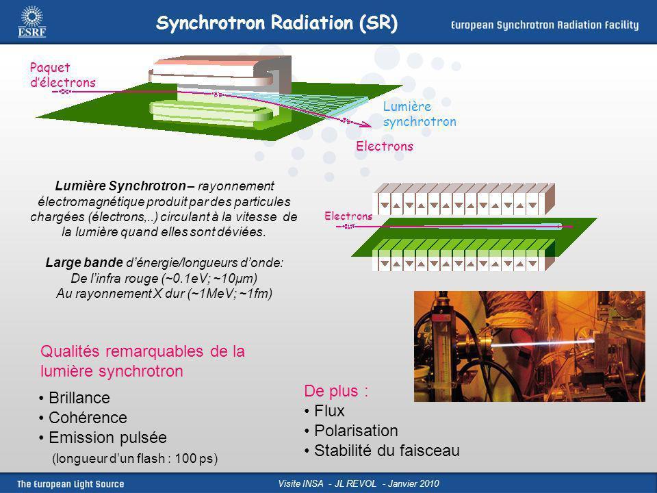 Visite INSA - JL REVOL - Janvier 2010 Qualités remarquables de la lumière synchrotron De plus : Flux Polarisation Stabilité du faisceau Brillance Cohé
