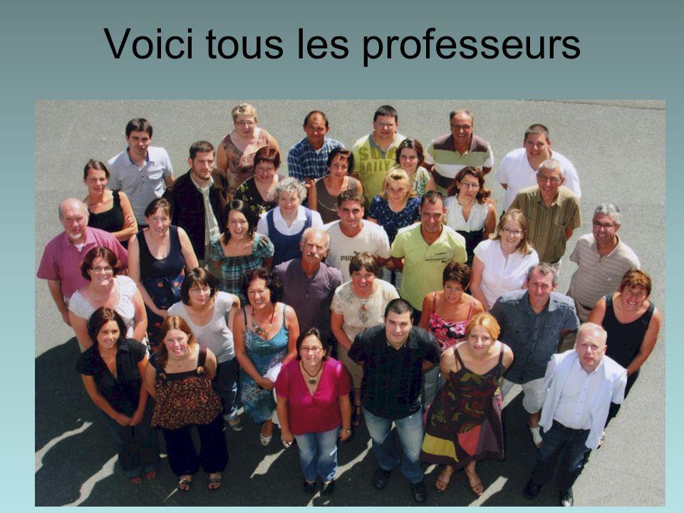 Voici tous les professeurs