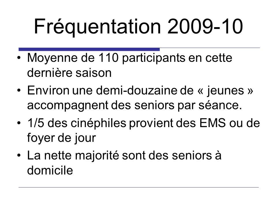 Fréquentation 2009-10 Moyenne de 110 participants en cette dernière saison Environ une demi-douzaine de « jeunes » accompagnent des seniors par séance