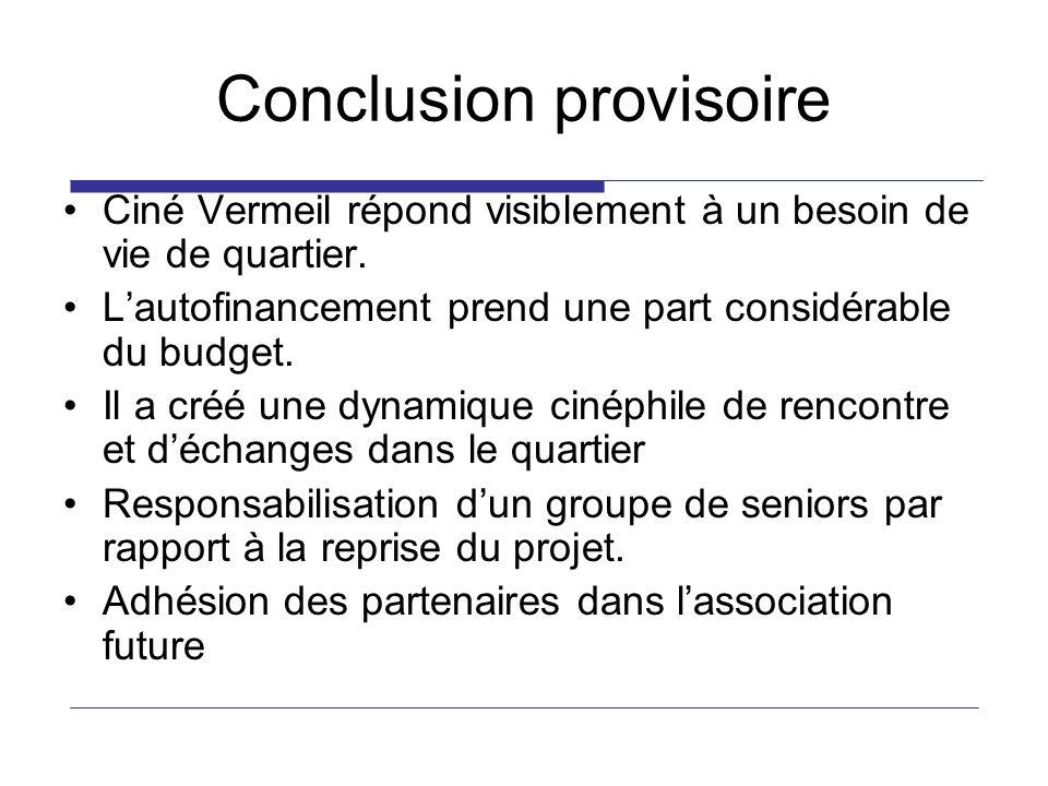 Conclusion provisoire Ciné Vermeil répond visiblement à un besoin de vie de quartier. Lautofinancement prend une part considérable du budget. Il a cré