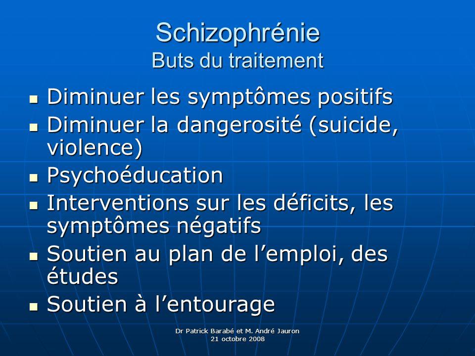 Dr Patrick Barabé et M. André Jauron 21 octobre 2008 Schizophrénie Buts du traitement Diminuer les symptômes positifs Diminuer les symptômes positifs