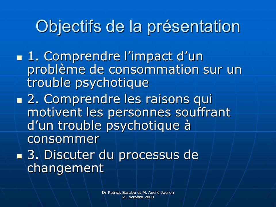 Dr Patrick Barabé et M. André Jauron 21 octobre 2008 Objectifs de la présentation 1. Comprendre limpact dun problème de consommation sur un trouble ps