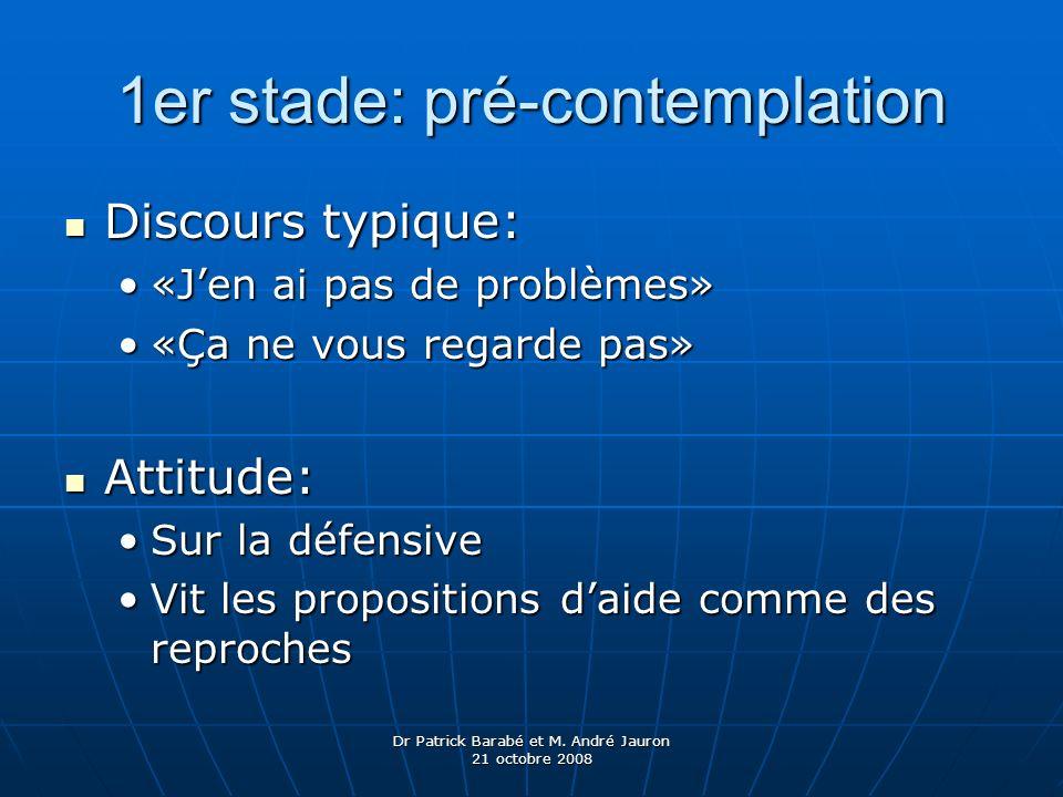 Dr Patrick Barabé et M. André Jauron 21 octobre 2008 1er stade: pré-contemplation Discours typique: Discours typique: «Jen ai pas de problèmes»«Jen ai