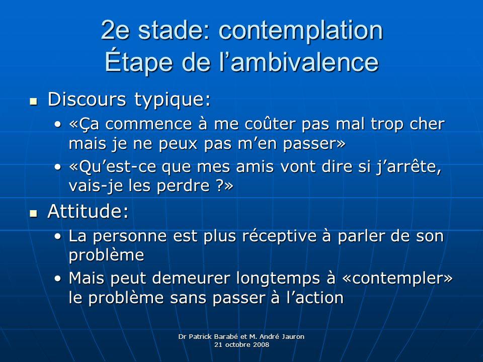 Dr Patrick Barabé et M. André Jauron 21 octobre 2008 2e stade: contemplation Étape de lambivalence Discours typique: Discours typique: «Ça commence à