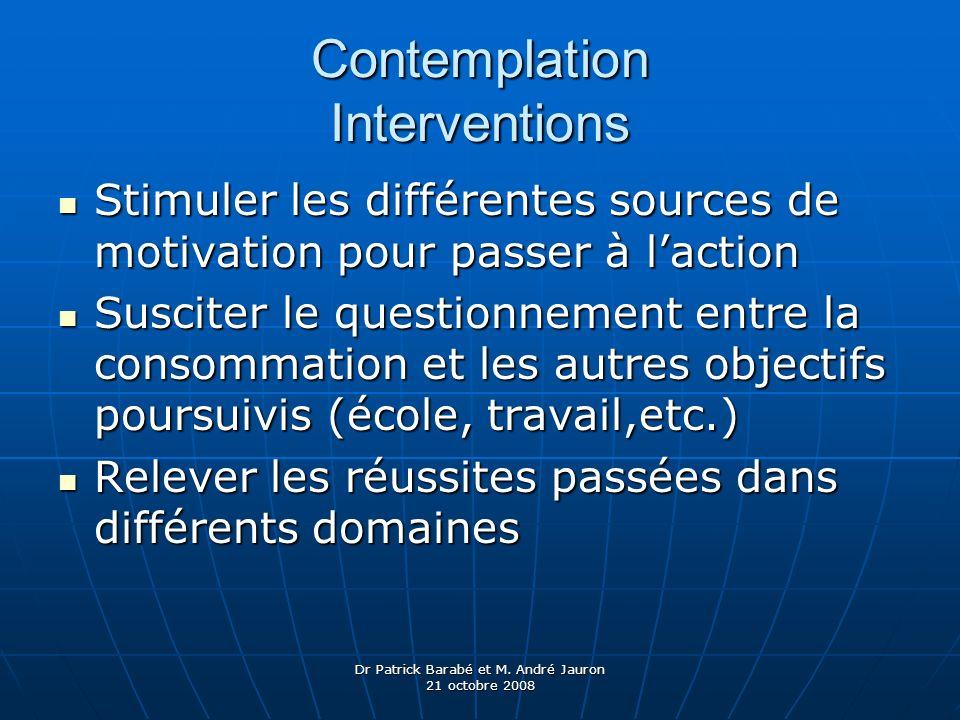 Dr Patrick Barabé et M. André Jauron 21 octobre 2008 Contemplation Interventions Stimuler les différentes sources de motivation pour passer à laction