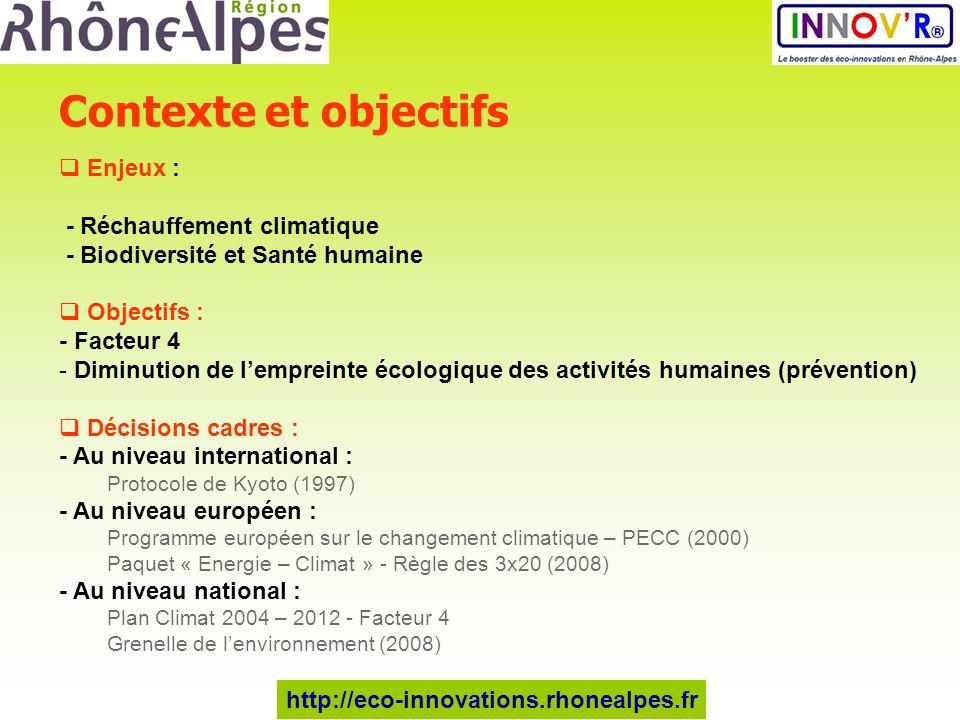 Contexte et objectifs http://eco-innovations.rhonealpes.fr Enjeux : - Réchauffement climatique - Biodiversité et Santé humaine Objectifs : - Facteur 4 - Diminution de lempreinte écologique des activités humaines (prévention) Décisions cadres : - Au niveau international : Protocole de Kyoto (1997) - Au niveau européen : Programme européen sur le changement climatique – PECC (2000) Paquet « Energie – Climat » - Règle des 3x20 (2008) - Au niveau national : Plan Climat 2004 – 2012 - Facteur 4 Grenelle de lenvironnement (2008)
