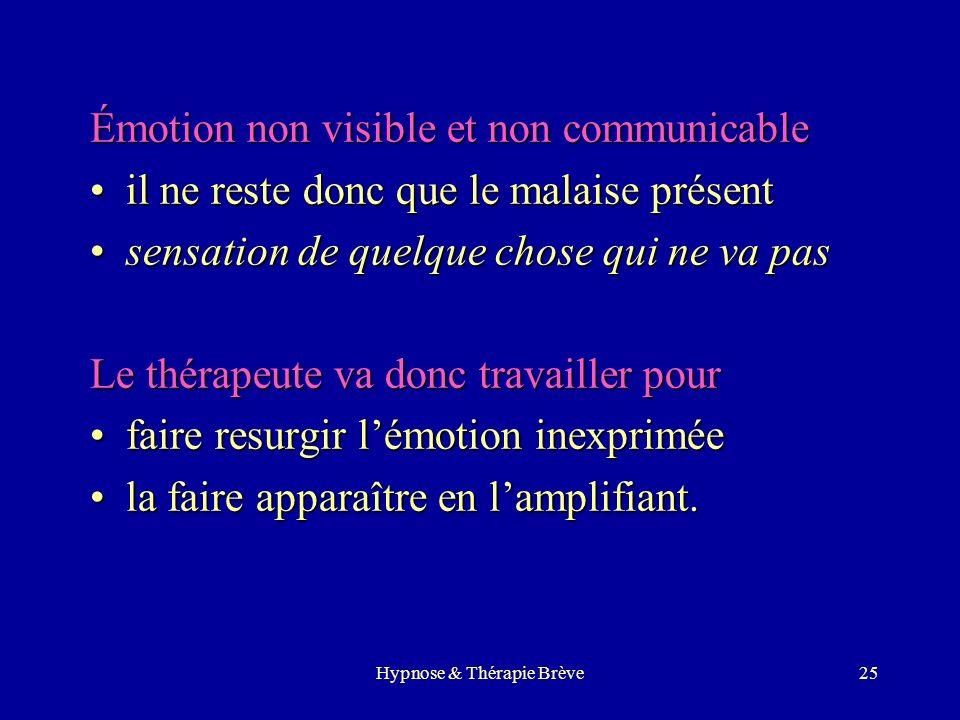 Hypnose & Thérapie Brève24 Dans des conditions de stress, linhibition de laction bloque au sein de notre pensée, dans nos muscles et dans la sécrétion