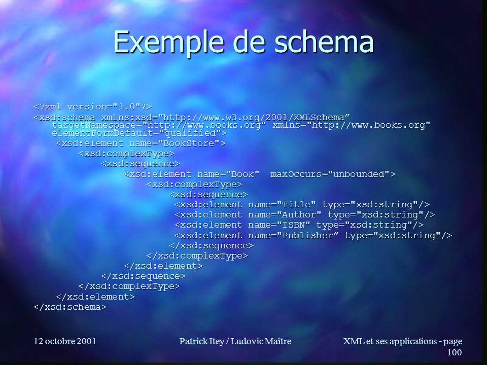 12 octobre 2001Patrick Itey / Ludovic MaîtreXML et ses applications - page 100 Exemple de schema </xsd:schema>