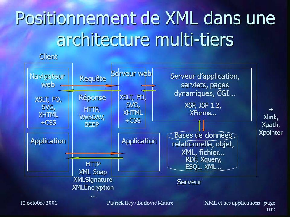 12 octobre 2001Patrick Itey / Ludovic MaîtreXML et ses applications - page 102 Positionnement de XML dans une architecture multi-tiers Navigateurweb S