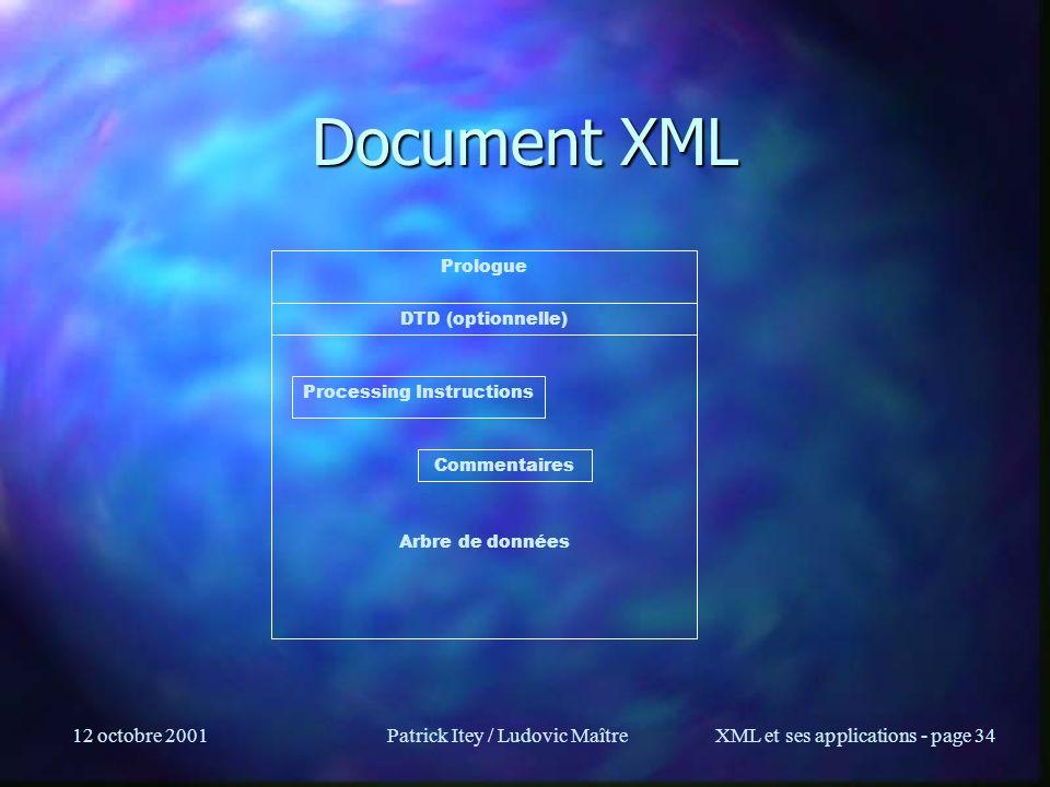 12 octobre 2001Patrick Itey / Ludovic MaîtreXML et ses applications - page 34 Document XML Arbre de données DTD (optionnelle) Commentaires Processing