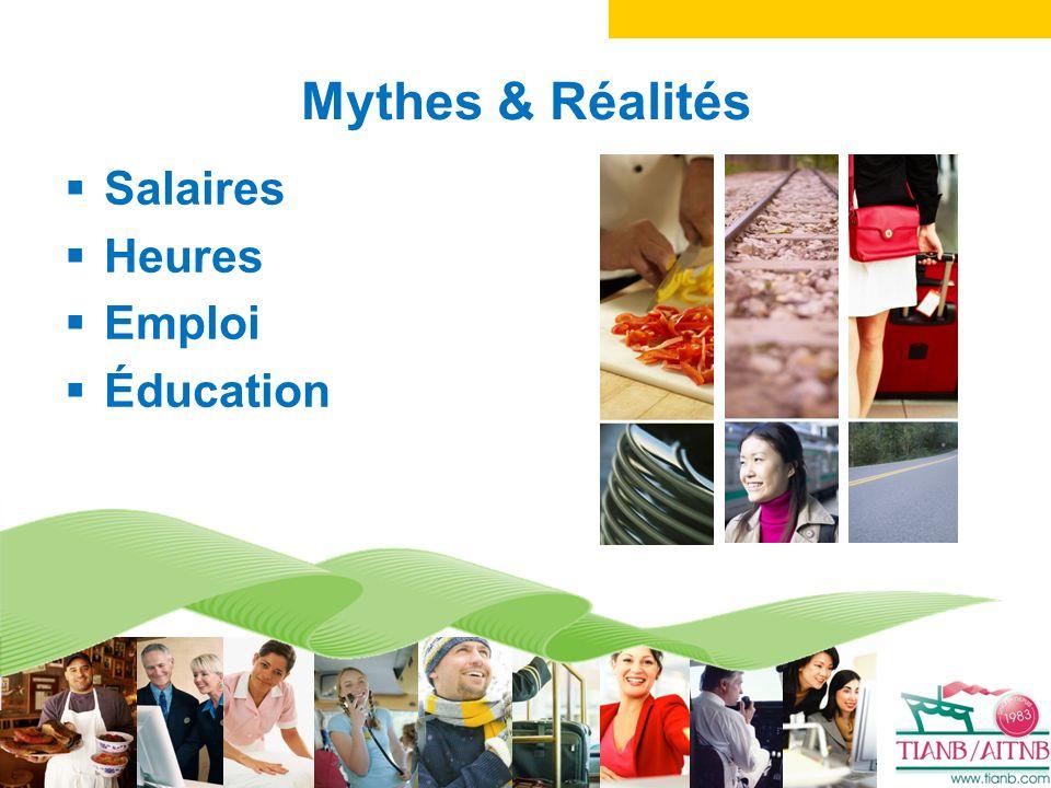 Mythes & Réalités Salaires Heures Emploi Éducation