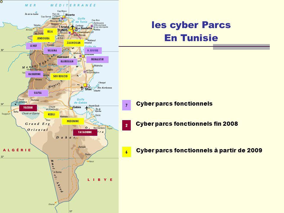 les cyber Parcs En Tunisie LE KEF KASSERINE SILIANA GAFSA MONASTIR H.SOUSSE KAIROUAN TOZEUR MEDENINE TATAOUINE KEBILI BEJA JENDOUBA ZAGHOUAN SIDI BOUZID 7 2 Cyber parcs fonctionnels Cyber parcs fonctionnels fin 2008 Cyber parcs fonctionnels à partir de 2009 6