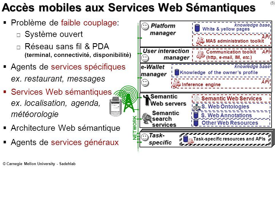(5) Accès mobiles aux Services Web Sémantiques Problème de faible couplage: Système ouvert Réseau sans fil & PDA (terminal, connectivité, disponibilit