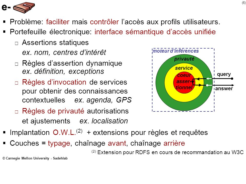 (6) e- Problème: faciliter mais contrôler laccès aux profils utilisateurs. Portefeuille électronique: interface sémantique daccès unifiée Assertions s