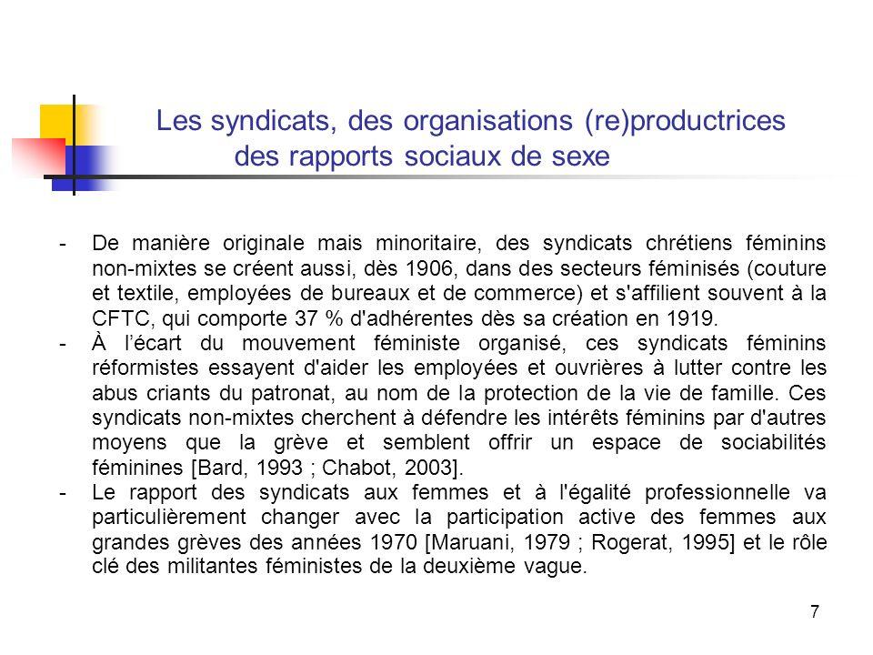 7 Les syndicats, des organisations (re)productrices des rapports sociaux de sexe -De manière originale mais minoritaire, des syndicats chrétiens féminins non-mixtes se créent aussi, dès 1906, dans des secteurs féminisés (couture et textile, employées de bureaux et de commerce) et s affilient souvent à la CFTC, qui comporte 37 % d adhérentes dès sa création en 1919.