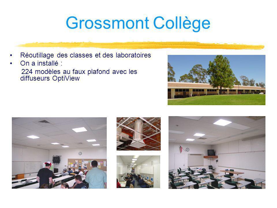 Grossmont Collège Réoutillage des classes et des laboratoires On a installé : 224 modèles au faux plafond avec les diffuseurs OptiView