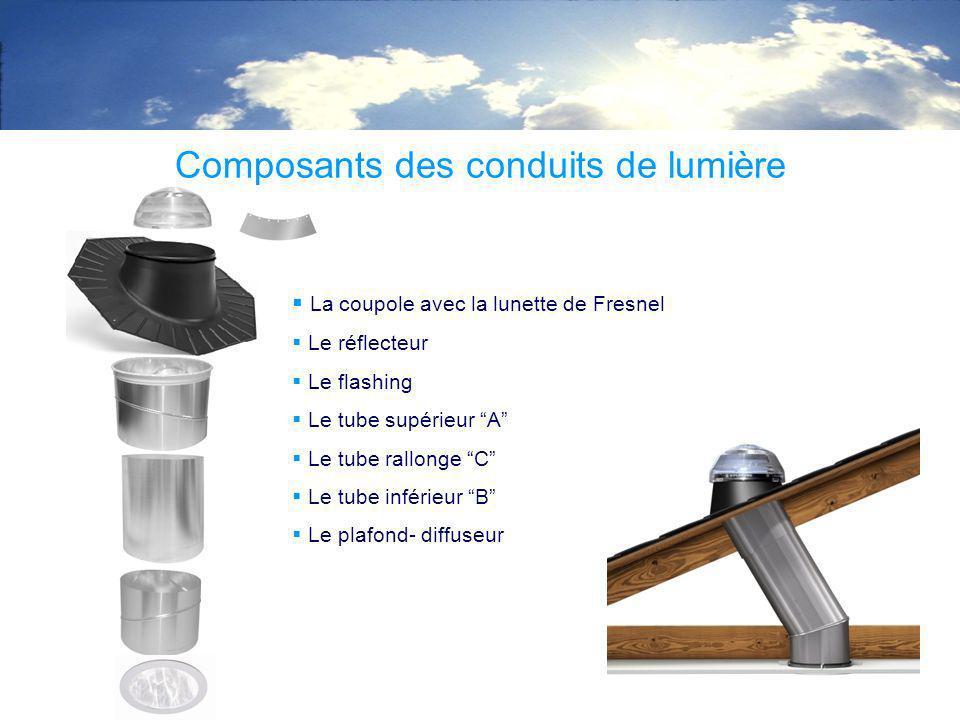 Composants des conduits de lumière La coupole avec la lunette de Fresnel Le réflecteur Le flashing Le tube supérieur A Le tube rallonge C Le tube infé