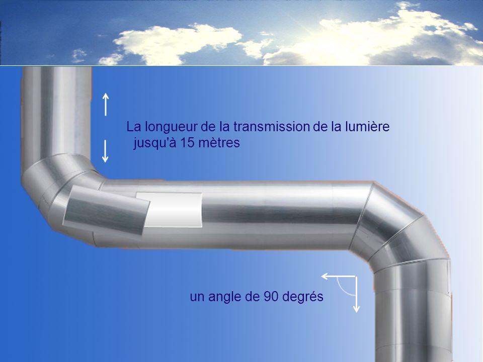La longueur de la transmission de la lumière jusqu'à 15 mètres un angle de 90 degrés