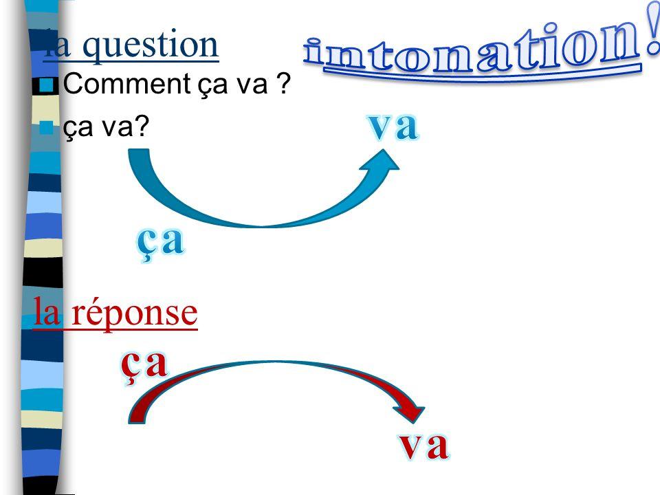 Objectifs: Faire la conversation devant le reste de la classe Critères du succès 1.Bonne prononciation 2.Bonne expression