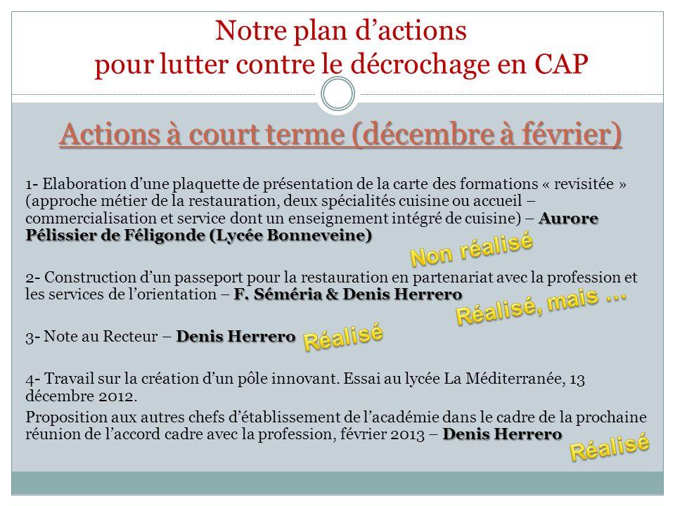 Notre plan dactions pour lutter contre le décrochage en CAP Actions à court terme (décembre à février) Aurore Pélissier de Féligonde (Lycée Bonneveine