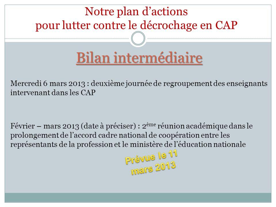 Bilan intermédiaire Mercredi 6 mars 2013 : deuxième journée de regroupement des enseignants intervenant dans les CAP Février – mars 2013 (date à préci