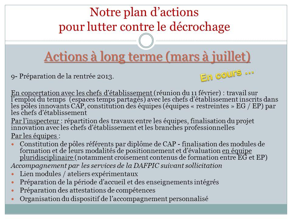 Actions à long terme (mars à juillet) 9- Préparation de la rentrée 2013. En concertation avec les chefs détablissement (réunion du 11 février) : trava